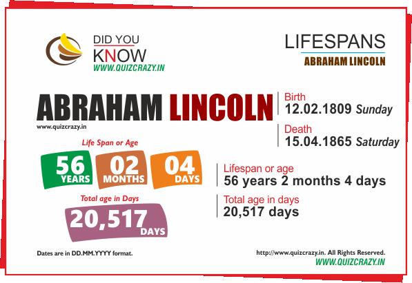 Lifespan of Abraham Lincoln