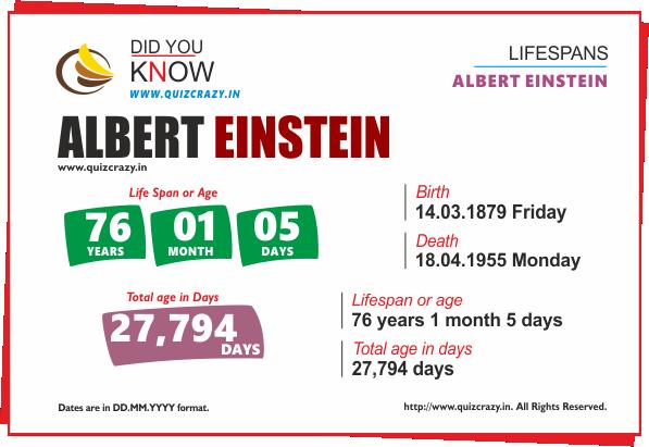Lifespan of Albert Einstein