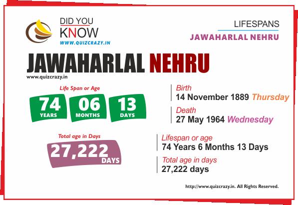 Lifespan of Jawaharlal Nehru