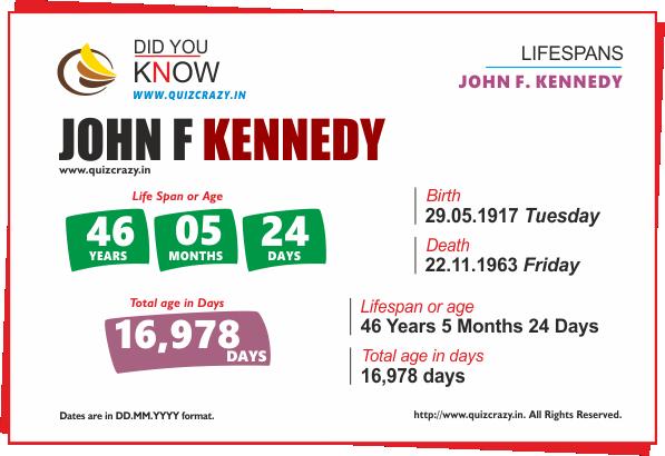 Lifespan of John F. Kennedy