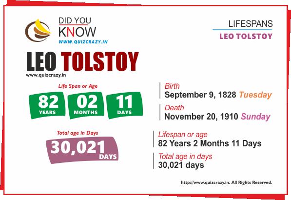 Lifespan of Leo Tolstoy