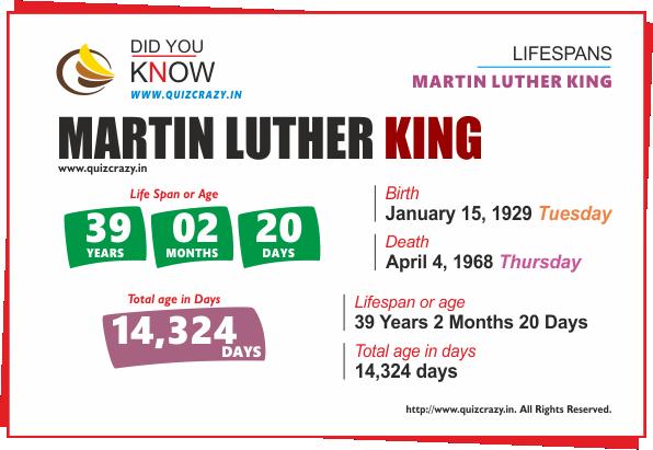 Lifespan of Martin Luther King