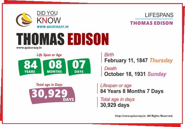 Lifespan of Thomas Edison