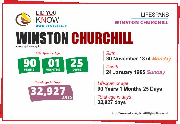 Lifespan of Winston Churchill
