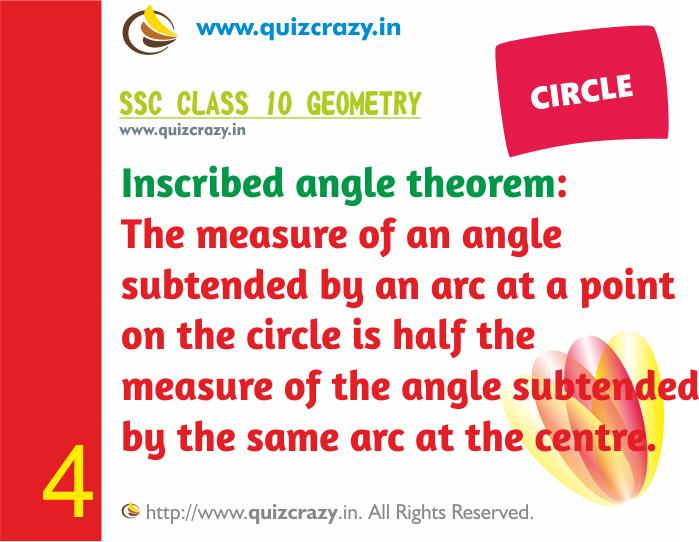 Inscribed angle theorem